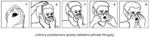 Zak-adanie-maski-czaszowej-ikona2
